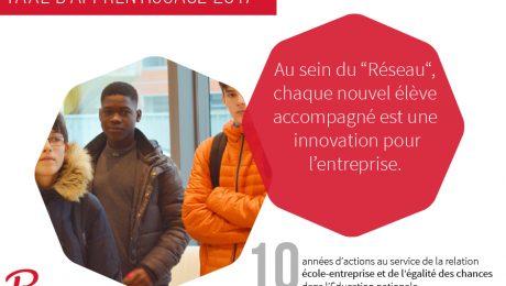 """Innovez en 2017 avec """"Le Réseau"""""""