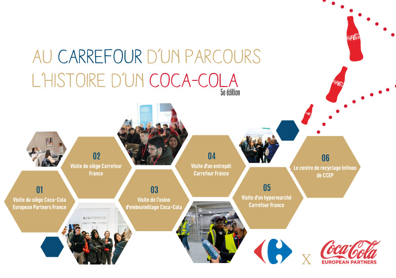 Carrefour Coca-Cola