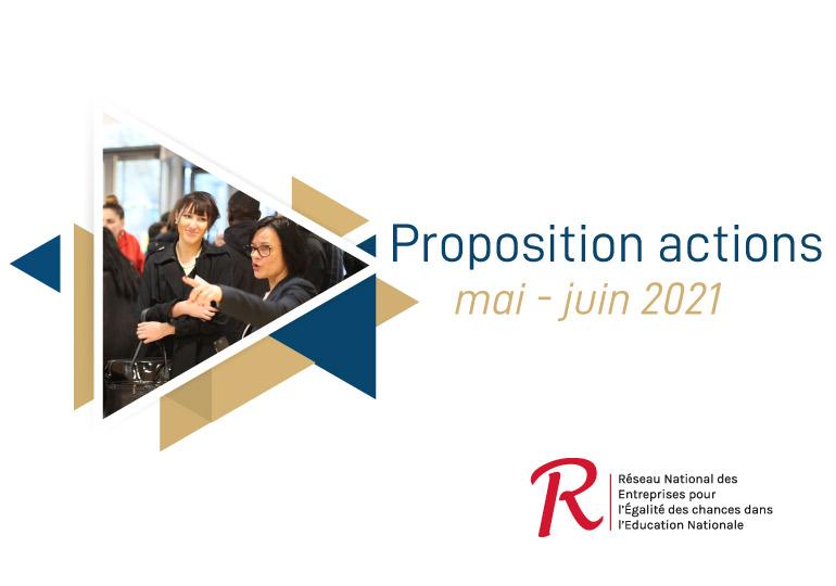 Le Réseau - Proposition d'actions